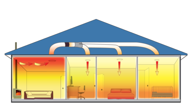 Heat Transfer System Installers, Christchurch and Canterbury. Elusion Electrical.