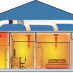 Heat Transfer System Installers Canterbury